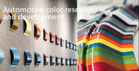 Automotive color research  and development